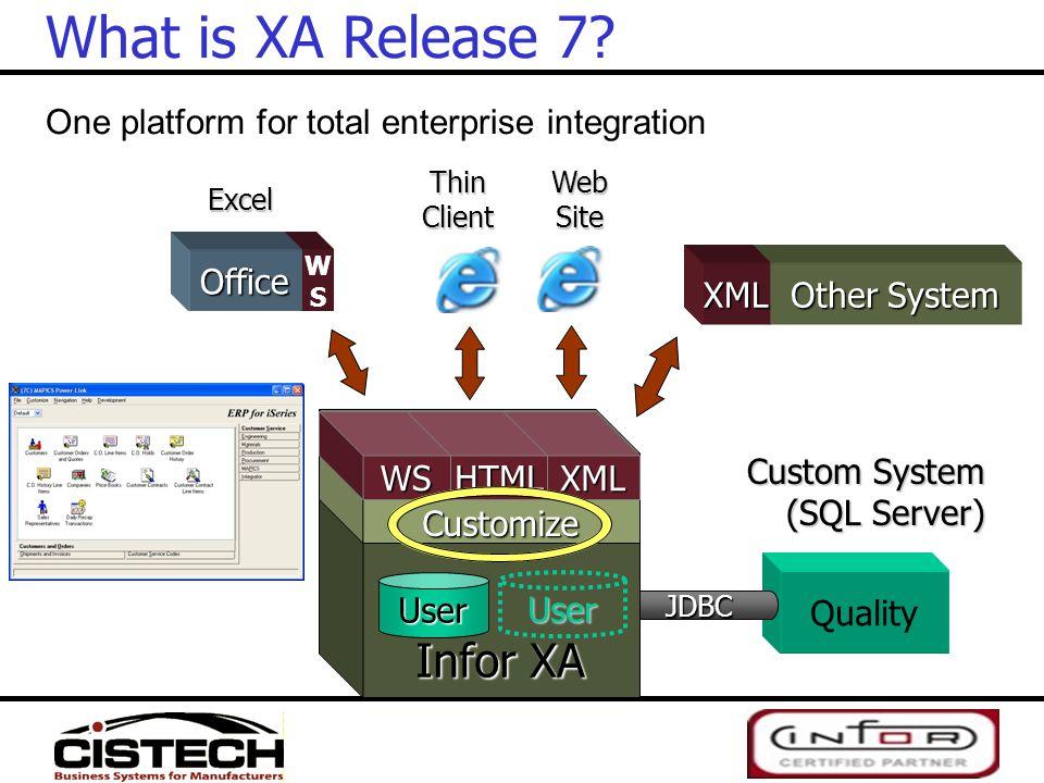 One platform for total enterprise integration