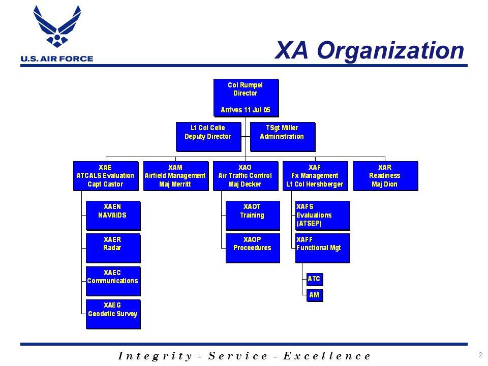 XA Organization