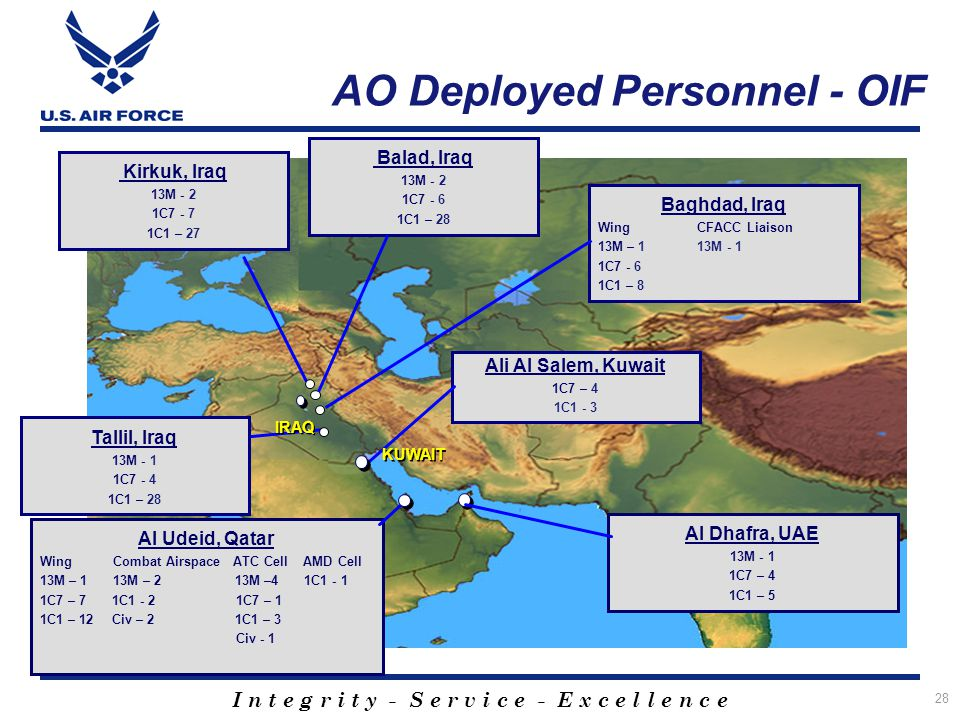 AO Deployed Personnel - OIF