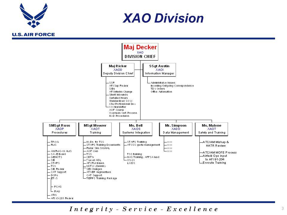 XAO Division