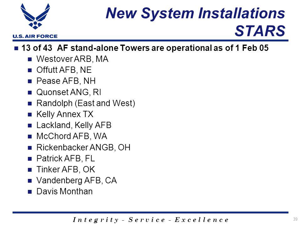 New System Installations STARS