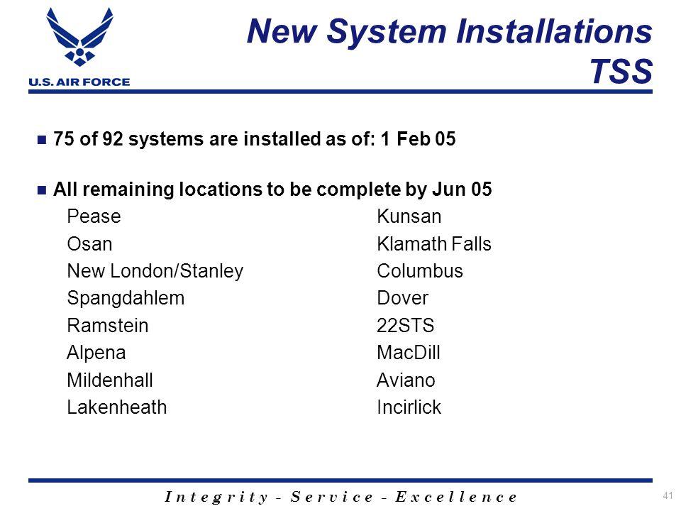 New System Installations TSS