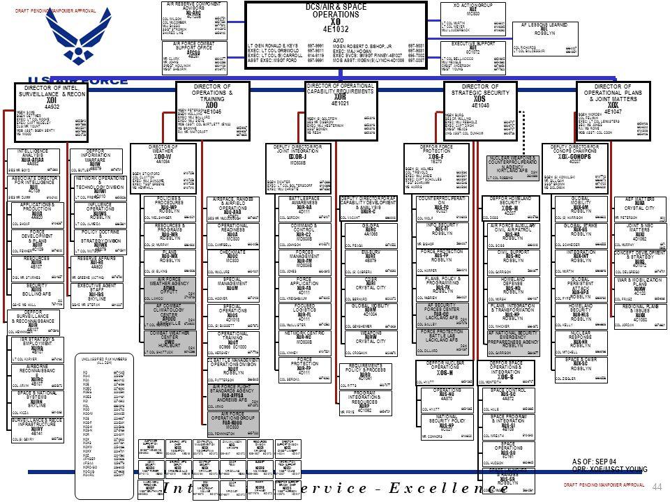 XO DCS/AIR & SPACE OPERATIONS 4E1032 XOI XOO XOR XOS XOX AS OF: SEP 04