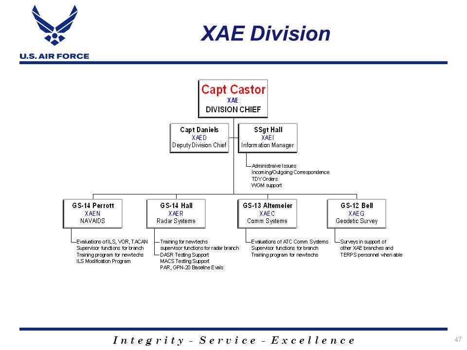 XAE Division