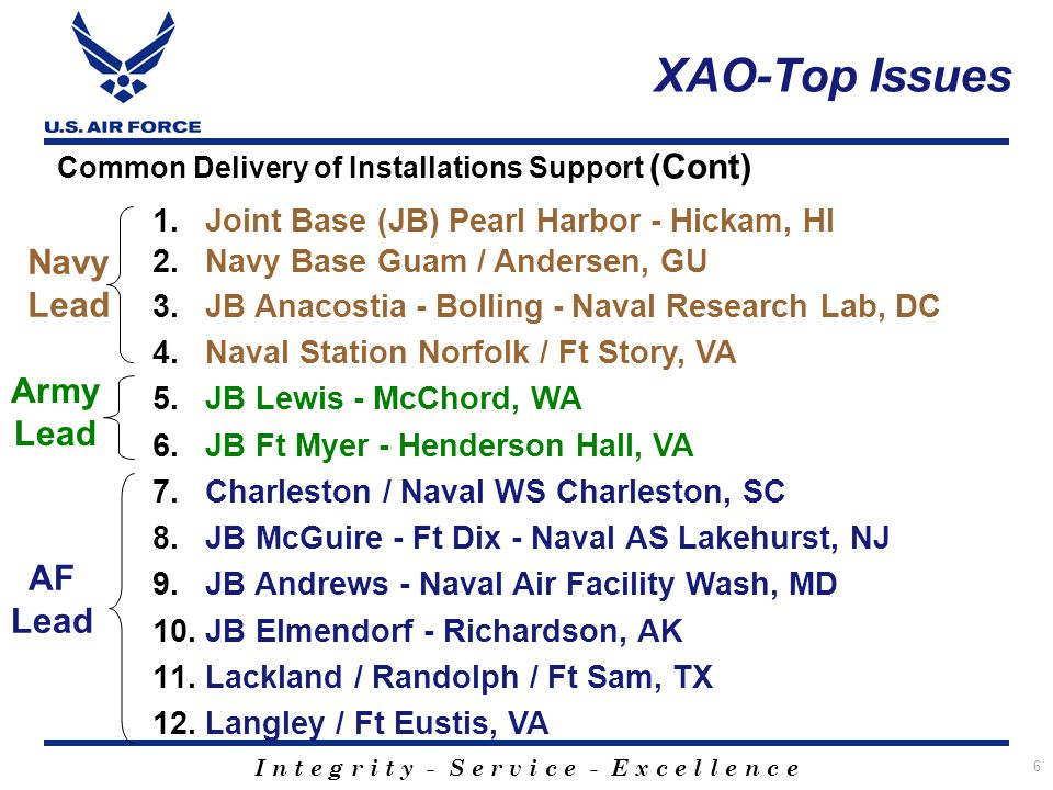 XAO-Top Issues Navy Lead Army Lead AF Lead