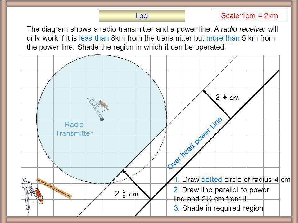 Drawing Lines In Cm Ks : Loci the locus of a point is path traced out by