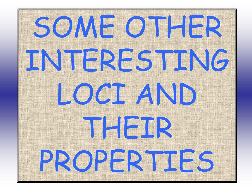SOME OTHER INTERESTING LOCI AND THEIR PROPERTIES