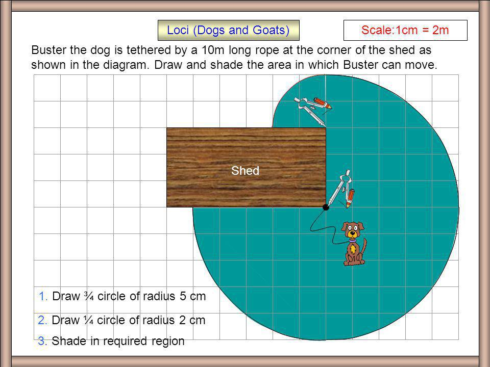 EX Q 1 Loci (Dogs and Goats) Scale:1cm = 2m