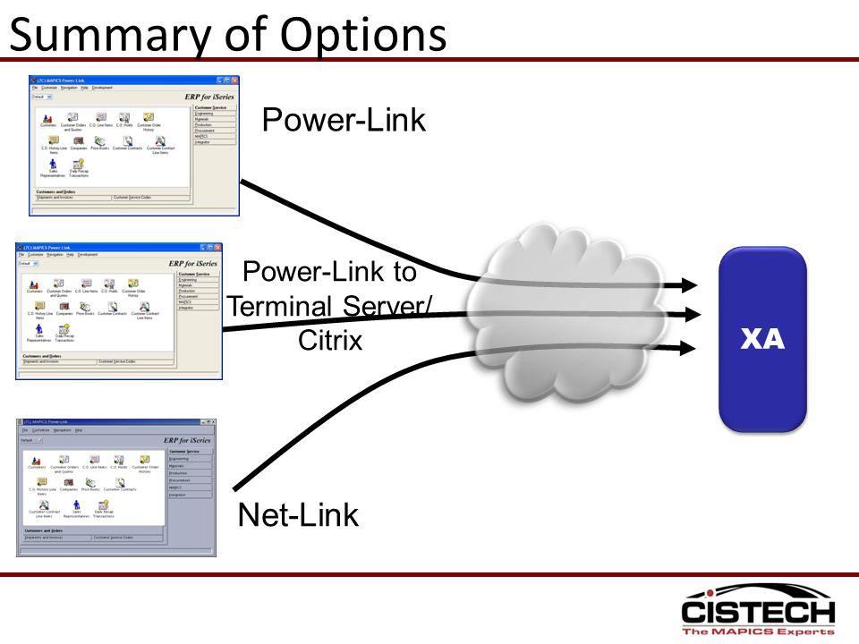 Terminal Server/ Citrix