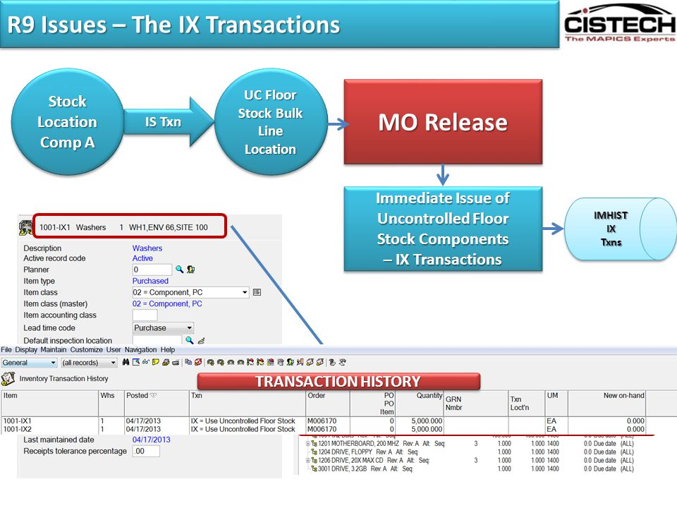R9 Issues – The IX Transactions