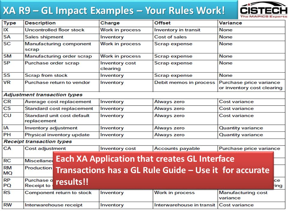 XA R9 – GL Impact Examples – Your Rules Work!