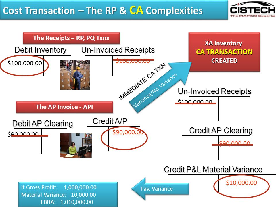Cost Transaction – The RP & CA Complexities