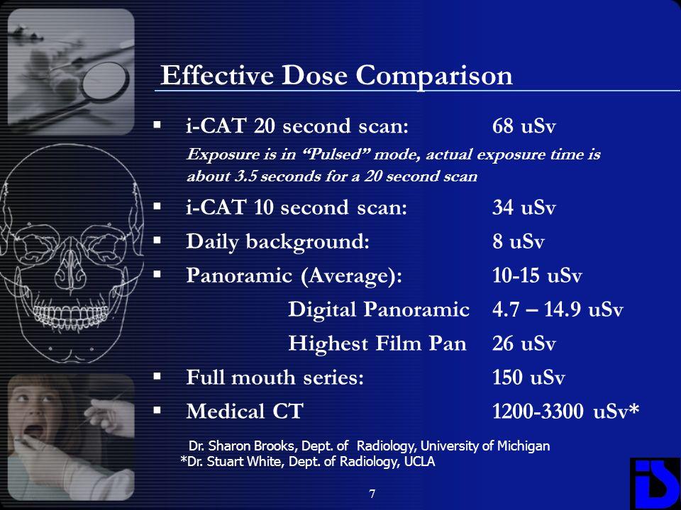 Effective Dose Comparison