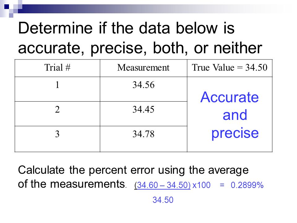Determine if the data below is accurate, precise, both, or neither