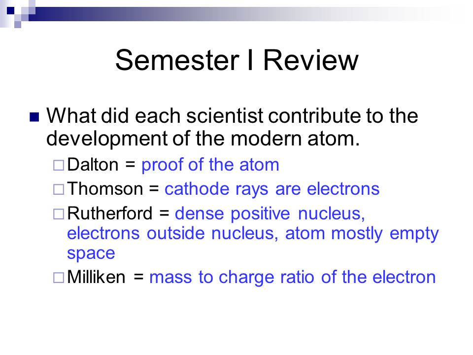 Semester I Review What did each scientist contribute to the development of the modern atom. Dalton = proof of the atom.