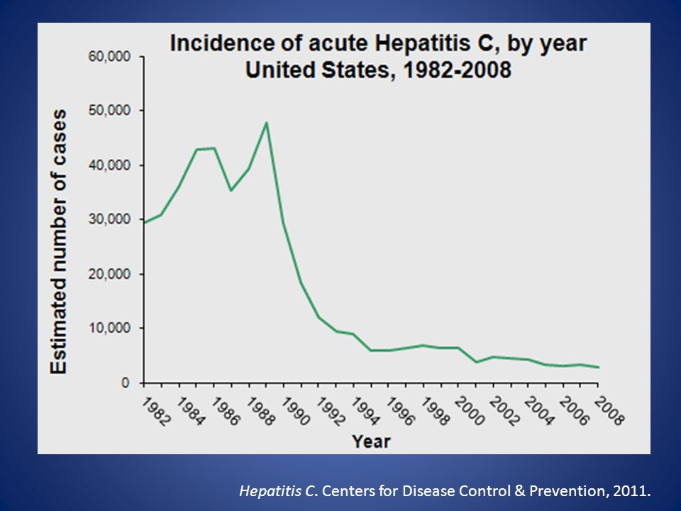 Hepatitis C. Centers for Disease Control & Prevention, 2011.