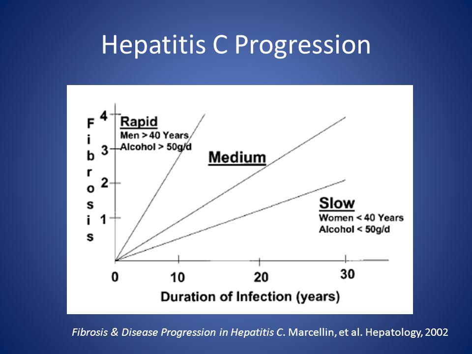 Hepatitis C Progression