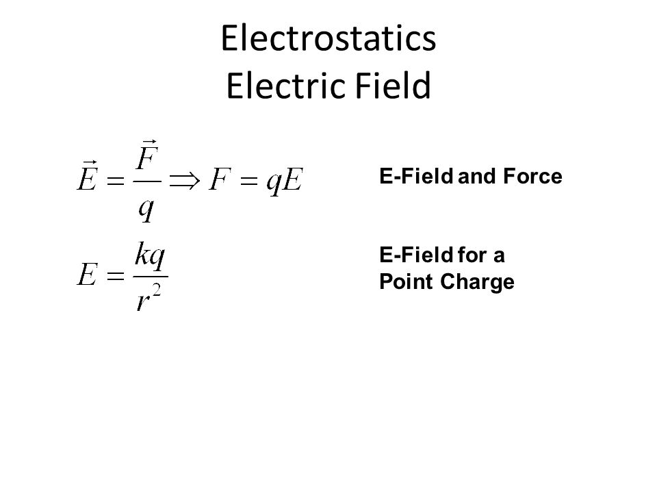 Electrostatics Electric Field