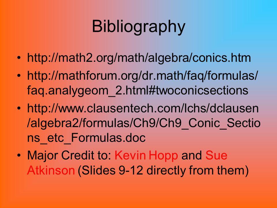 Bibliography http://math2.org/math/algebra/conics.htm
