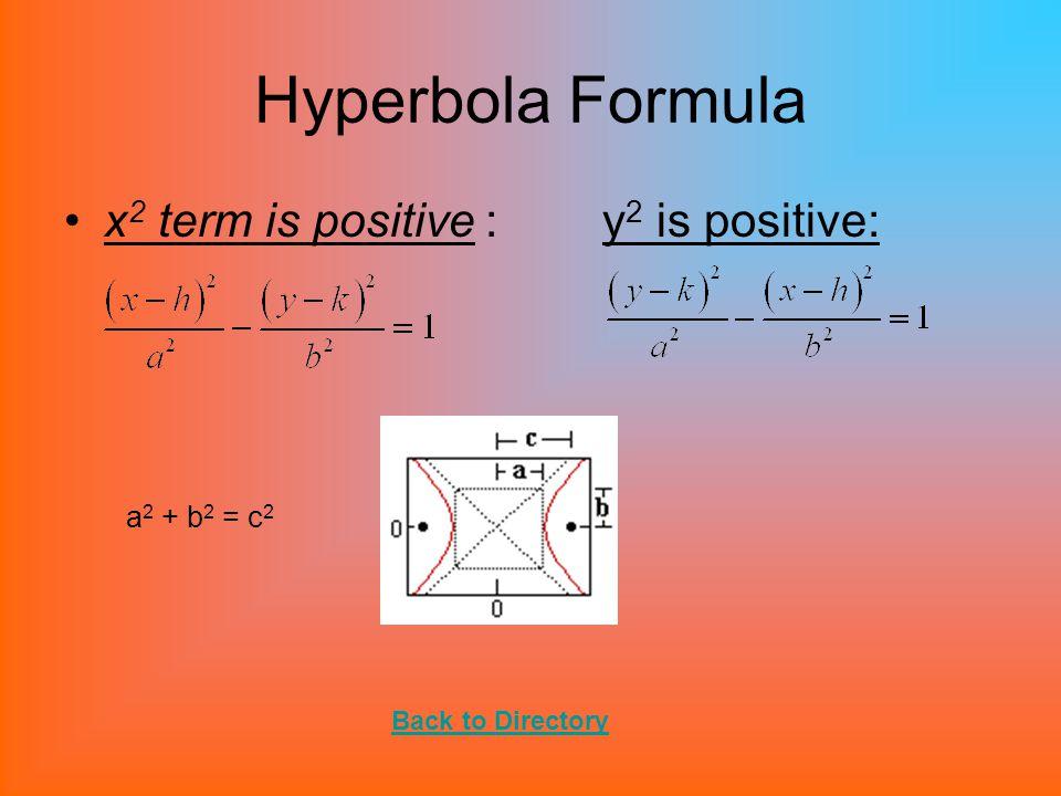 Hyperbola Formula x2 term is positive : y2 is positive: a2 + b2 = c2