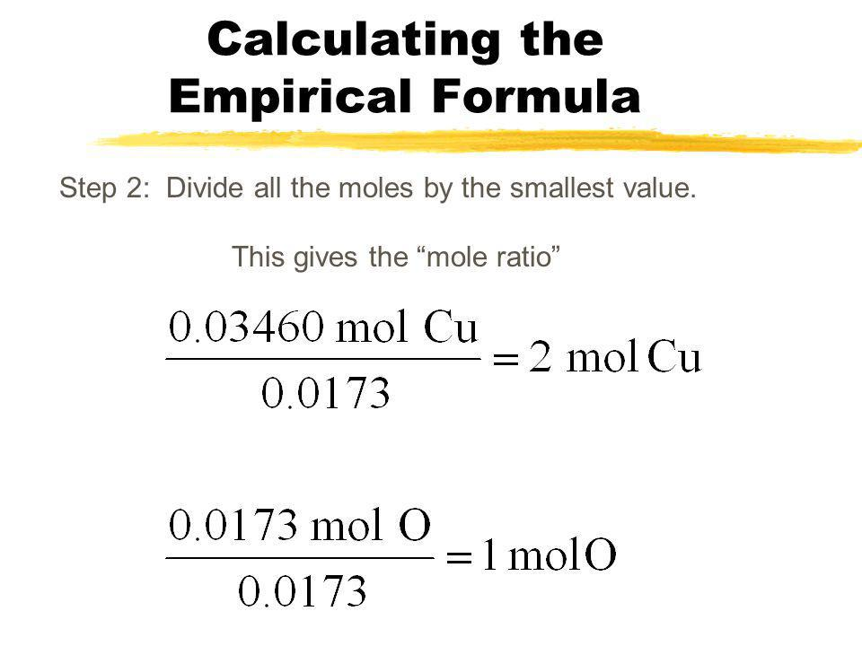 Calculating the Empirical Formula