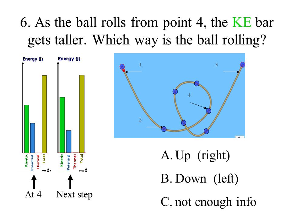 6. As the ball rolls from point 4, the KE bar gets taller
