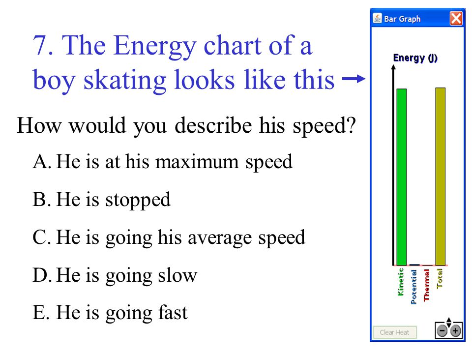 7. The Energy chart of a boy skating looks like this