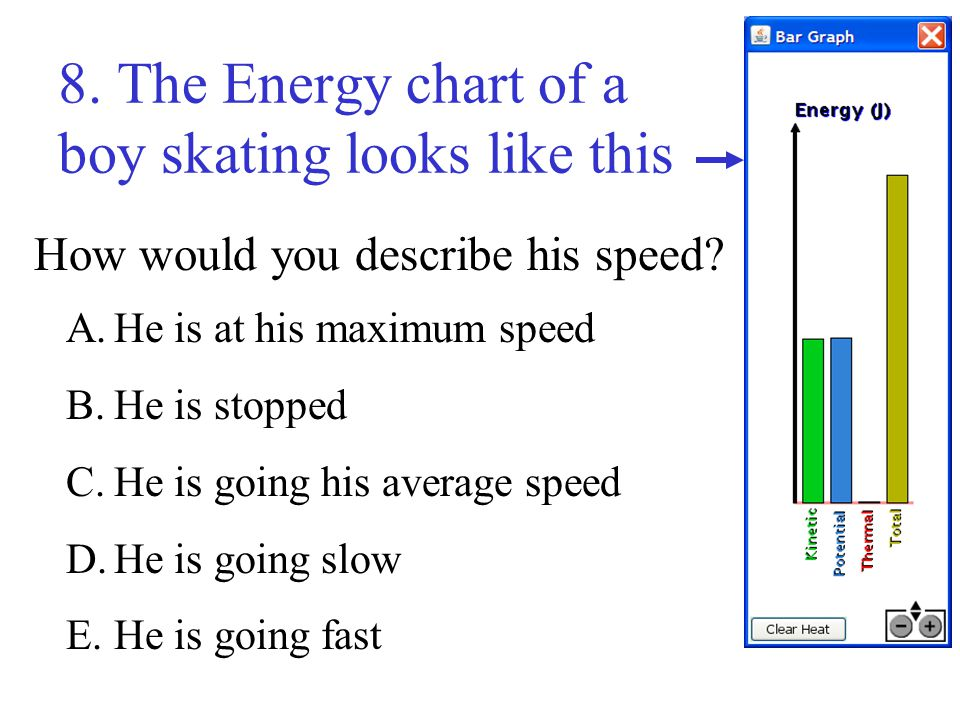 8. The Energy chart of a boy skating looks like this