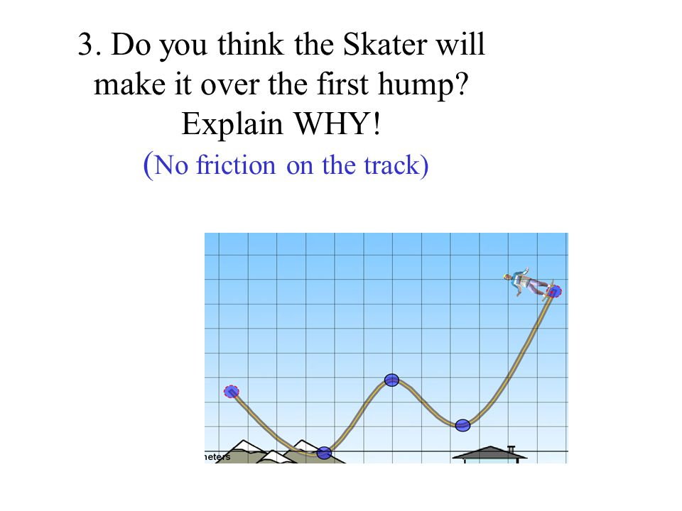 3. Do you think the Skater will make it over the first hump