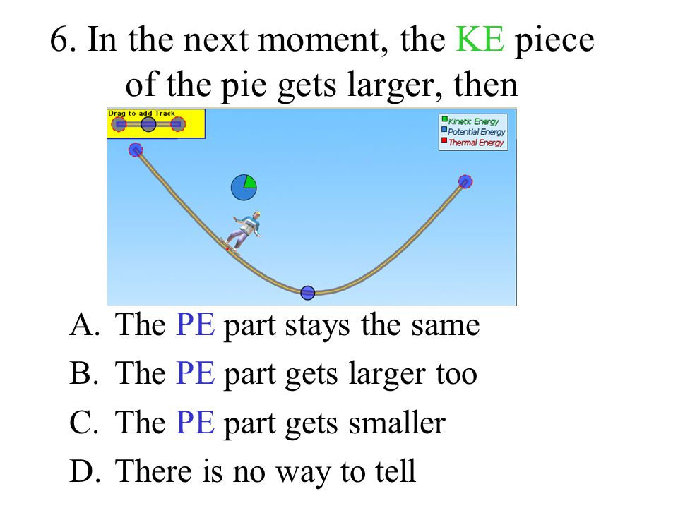 6. In the next moment, the KE piece of the pie gets larger, then