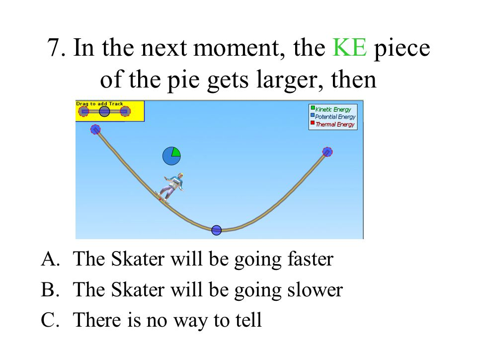 7. In the next moment, the KE piece of the pie gets larger, then