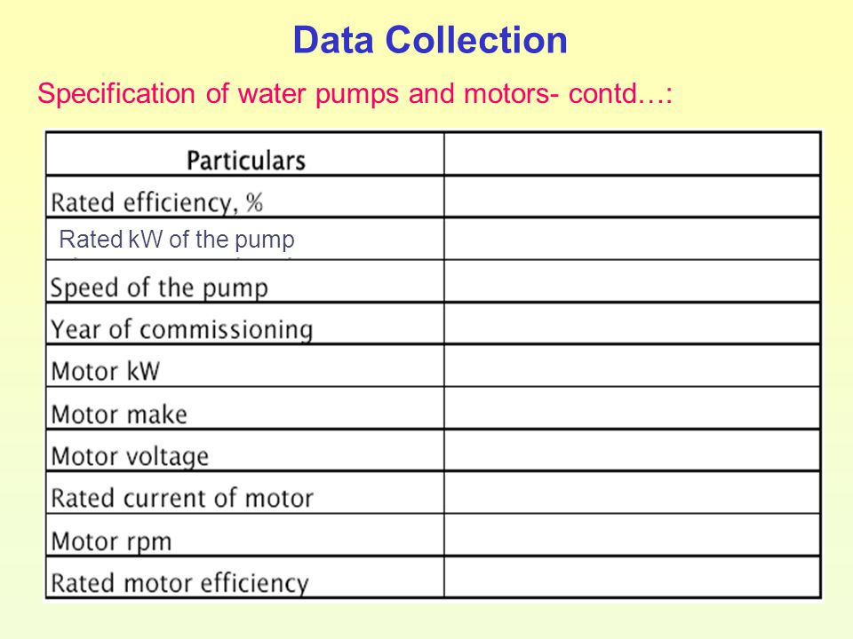 Data Collection Specification of water pumps and motors- contd…: