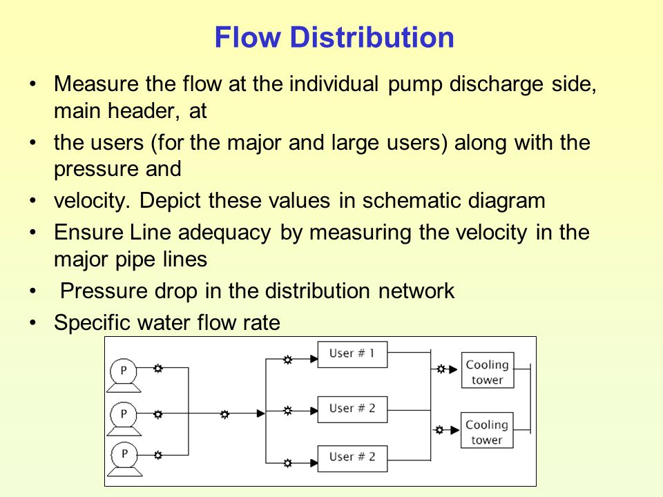 Flow Distribution Measure the flow at the individual pump discharge side, main header, at.