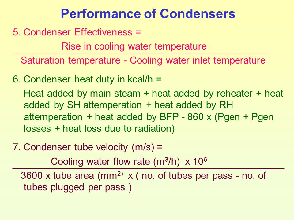 Performance of Condensers