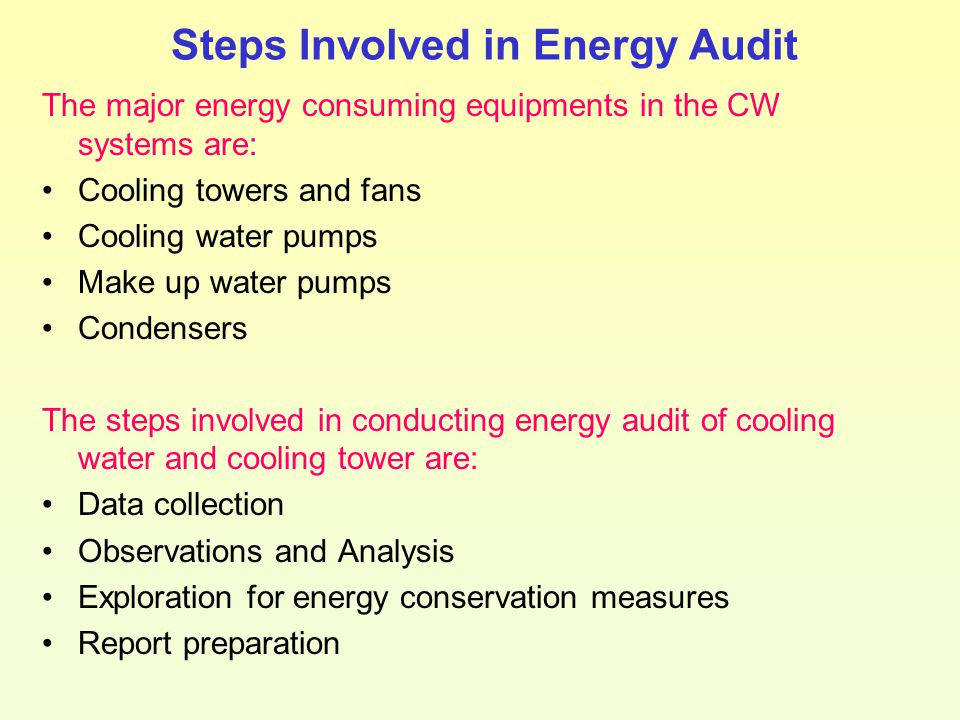 Steps Involved in Energy Audit