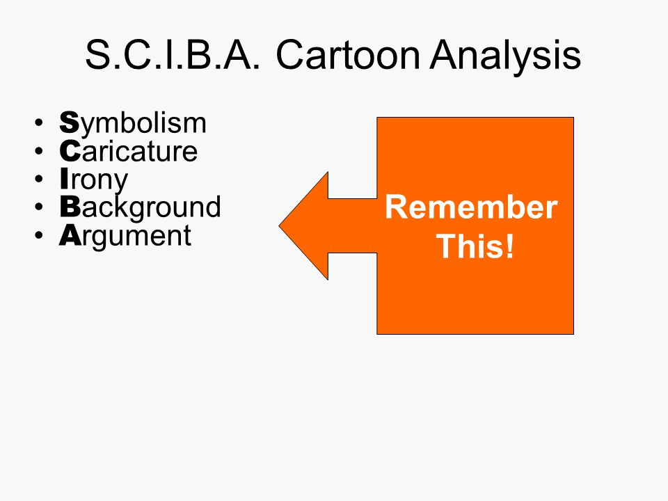 S.C.I.B.A. Cartoon Analysis