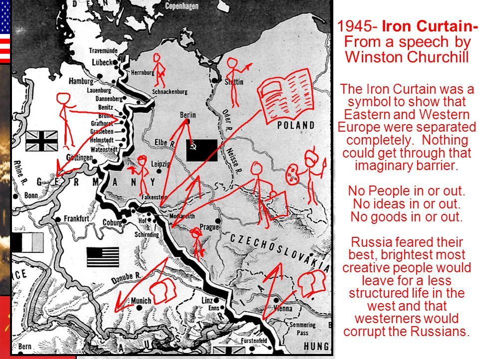 1945- Iron Curtain- From a speech by Winston Churchill The Iron Curtain was a symbol to show that Eastern and Western Europe were separated completely.