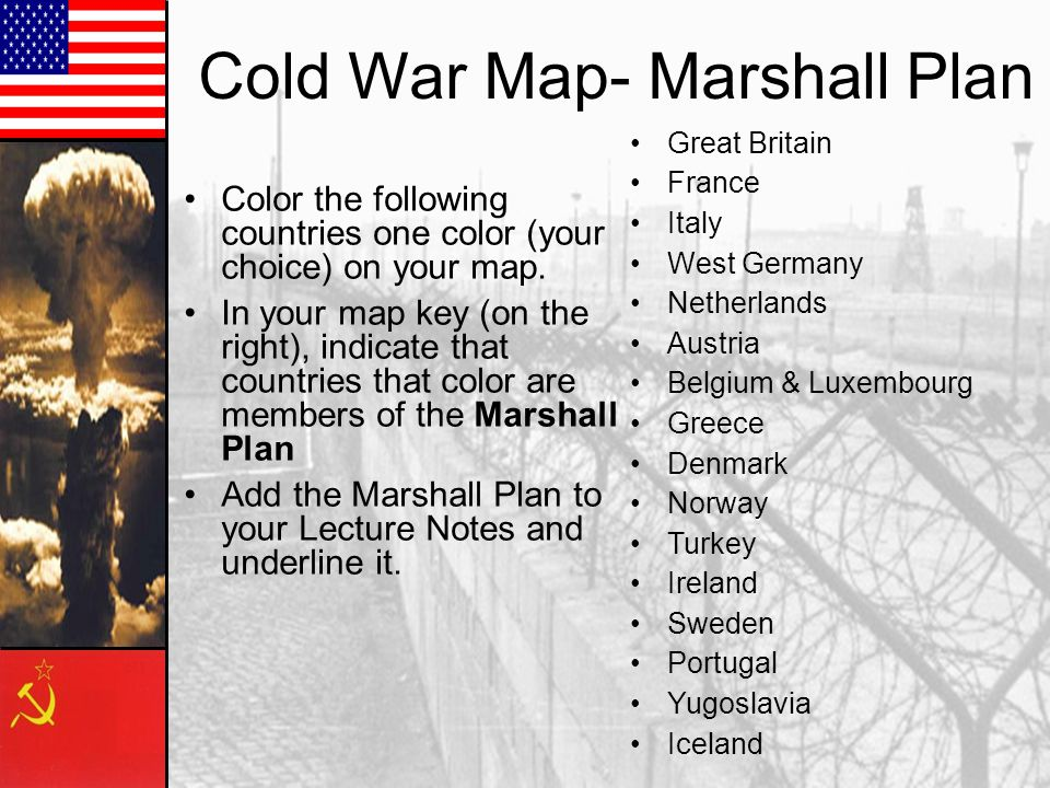 Cold War Map- Marshall Plan