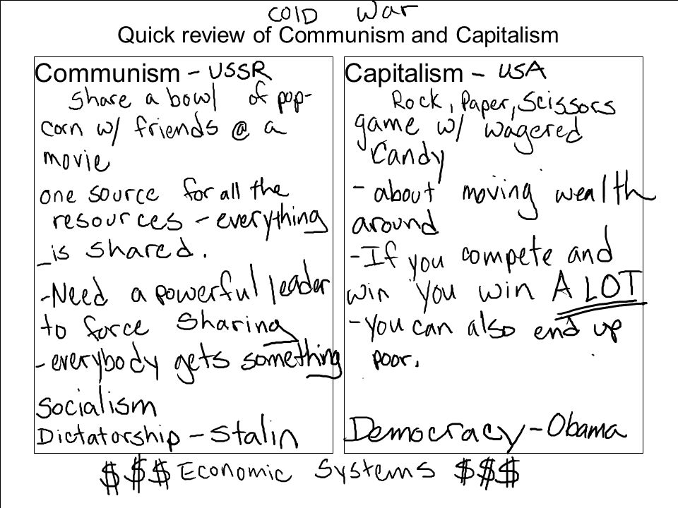 Quick review of Communism and Capitalism