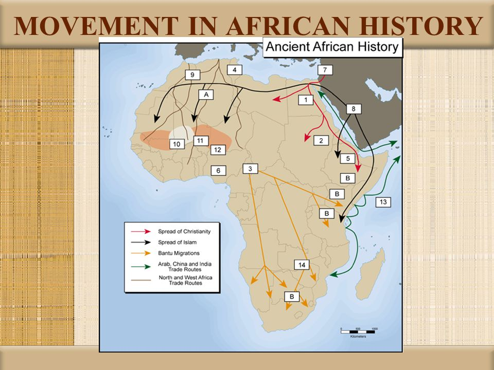 MOVEMENT IN AFRICAN HISTORY
