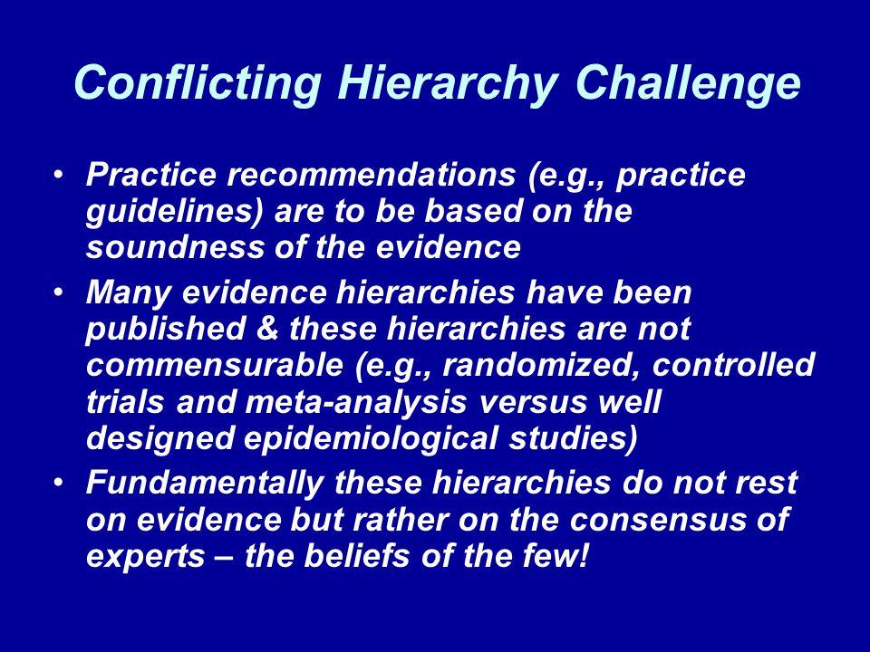 Conflicting Hierarchy Challenge