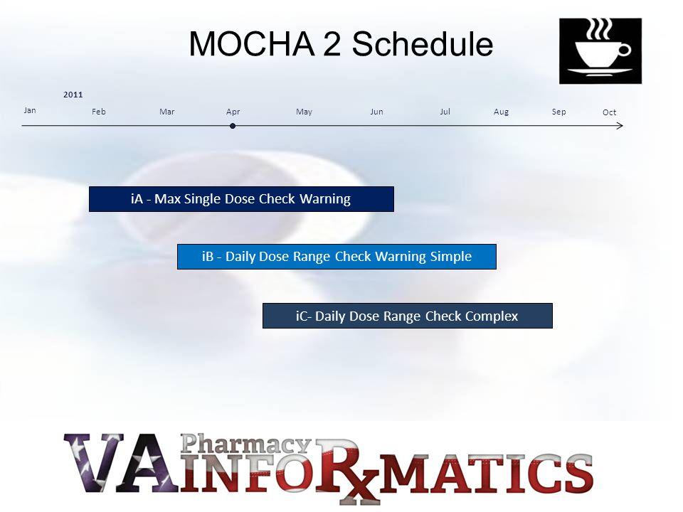 MOCHA 2 Schedule iA - Max Single Dose Check Warning