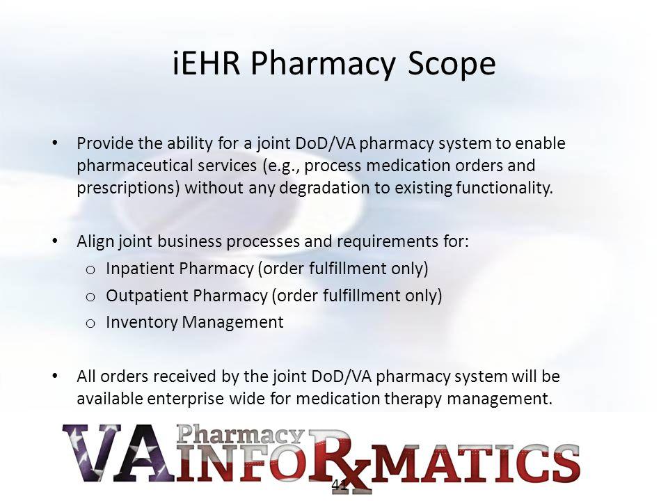 iEHR Pharmacy Scope