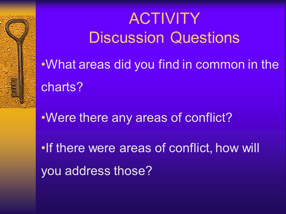ACTIVITY Discussion Questions