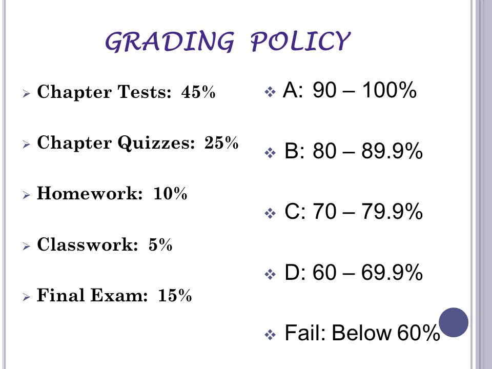 GRADING POLICY A: 90 – 100% B: 80 – 89.9% C: 70 – 79.9% D: 60 – 69.9%