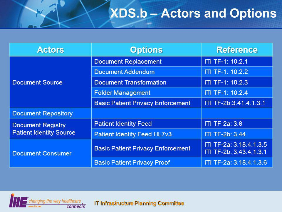 XDS.b – Actors and Options