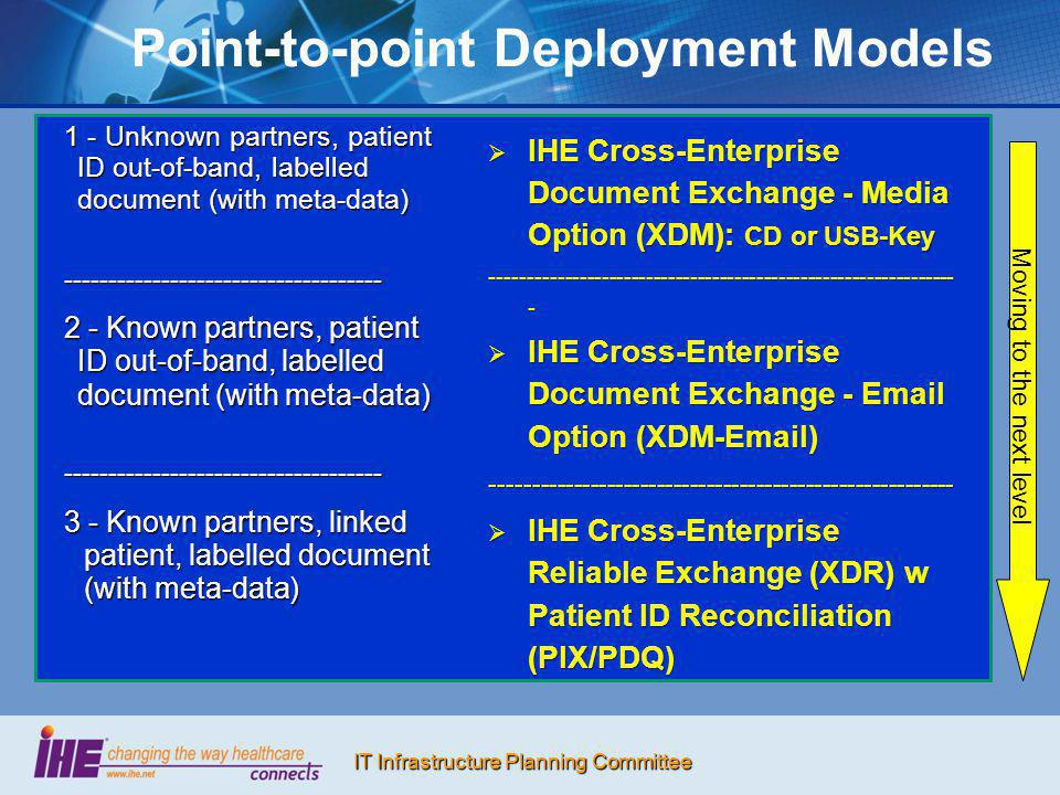 Point-to-point Deployment Models