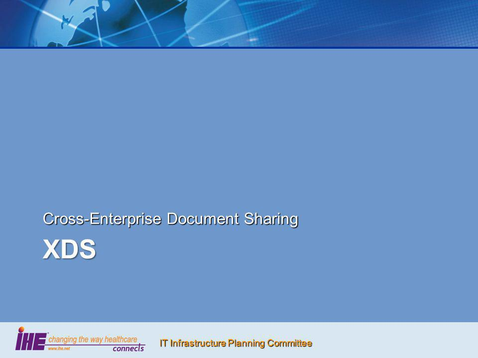 Cross-Enterprise Document Sharing
