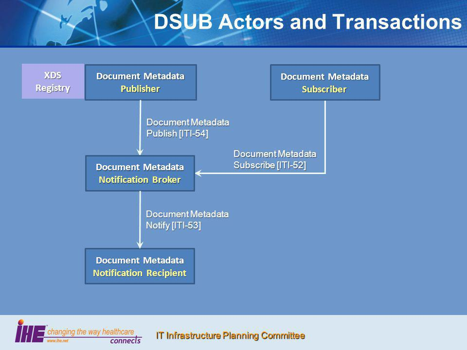 DSUB Actors and Transactions