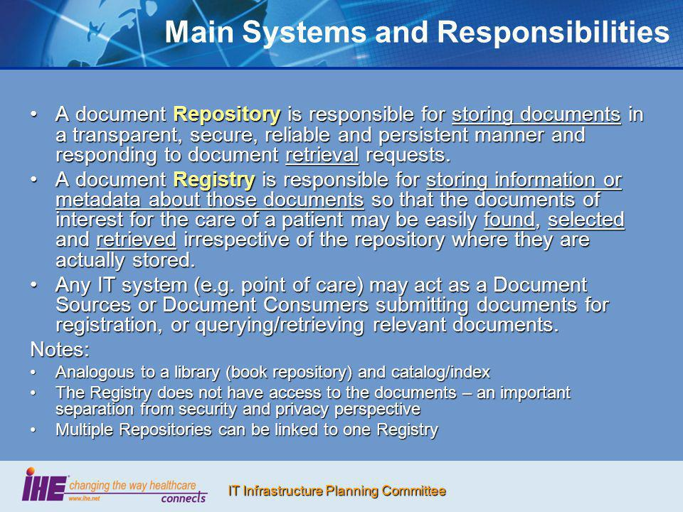 Main Systems and Responsibilities